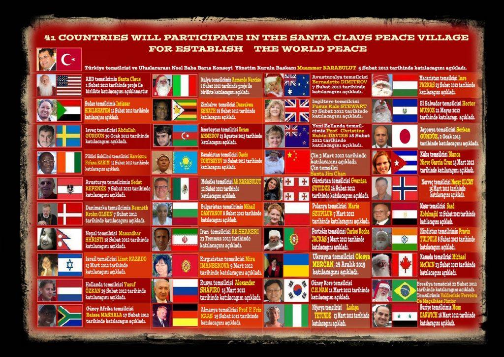 Noel Baba Barış Köyü Katılımcı Ülkeler